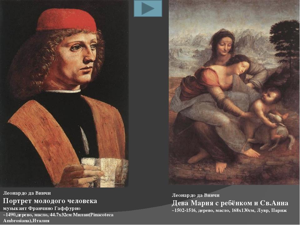 Леонардо да Винчи Святой Иоанн Креститель (с признаками Бахуса) ~ 1513-1516,...