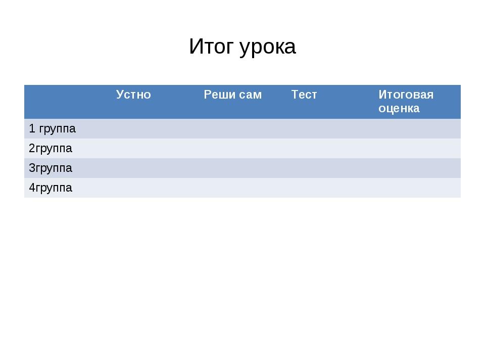 Итог урока УстноРеши самТестИтоговая оценка 1 группа 2группа 3гру...