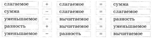 http://compendium.su/mathematics/mathematics5/mathematics5.files/image079.jpg