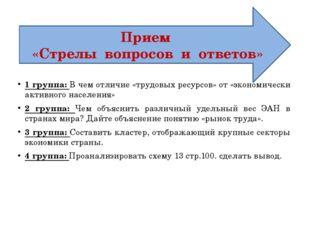 1 группа: В чем отличие «трудовых ресурсов» от «экономически активного населе