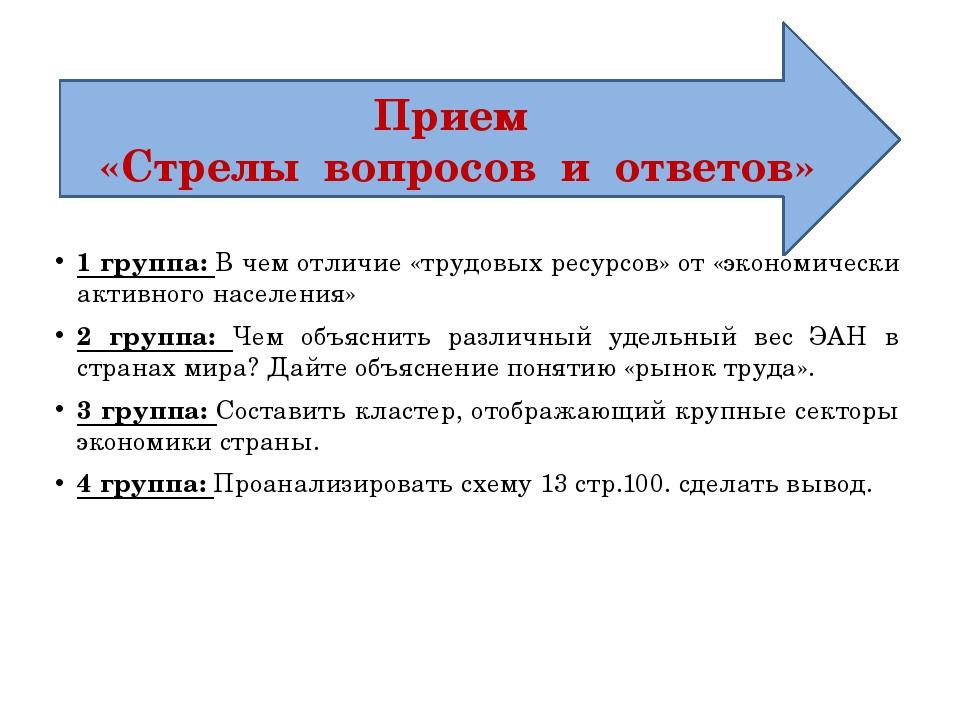1 группа: В чем отличие «трудовых ресурсов» от «экономически активного населе...