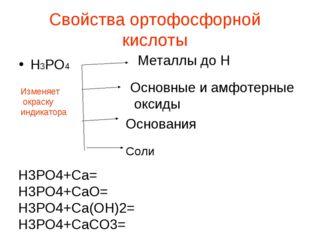 Свойства ортофосфорной кислоты Н3РО4 Металлы до Н Основные и амфотерные оксид