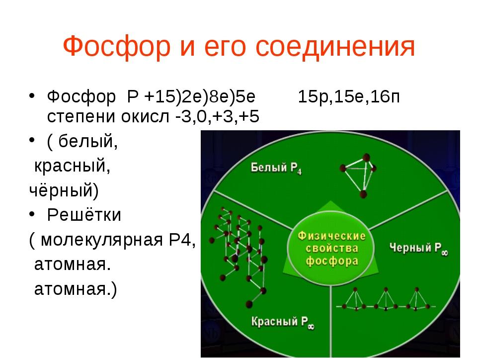Фосфор и его соединения Фосфор Р +15)2е)8е)5е 15р,15е,16п степени окисл -3,0,...