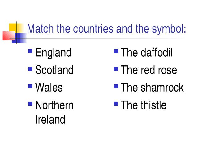 Match the countries and the symbol: England Scotland Wales Northern Ireland T...