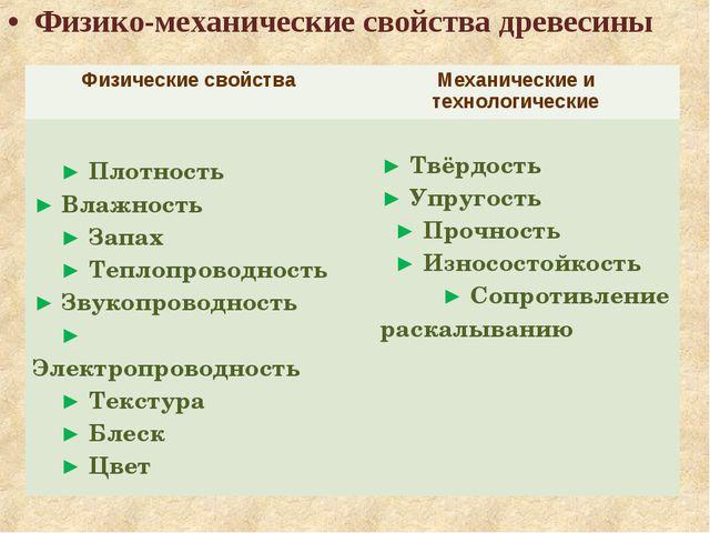 Физико-механические свойства древесины Физические свойстваМеханические и тех...