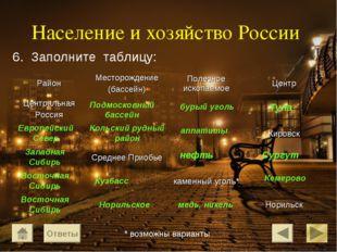 Население и хозяйство России 6. Заполните таблицу: Подмосковный бассейн бурый