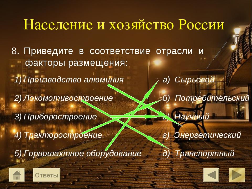 Население и хозяйство России Приведите в соответствие отрасли и факторы разме...