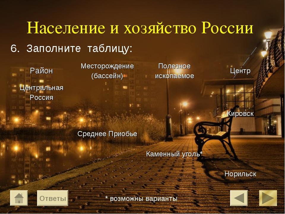 Население и хозяйство России 6. Заполните таблицу: Ответы * возможны варианты...