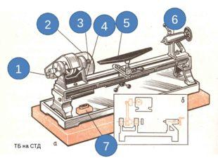 Правила безопасности во время работы 1.Производите подачу режущего инстр