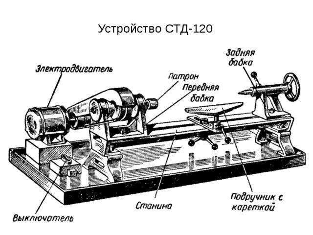 Устройство СТД-120
