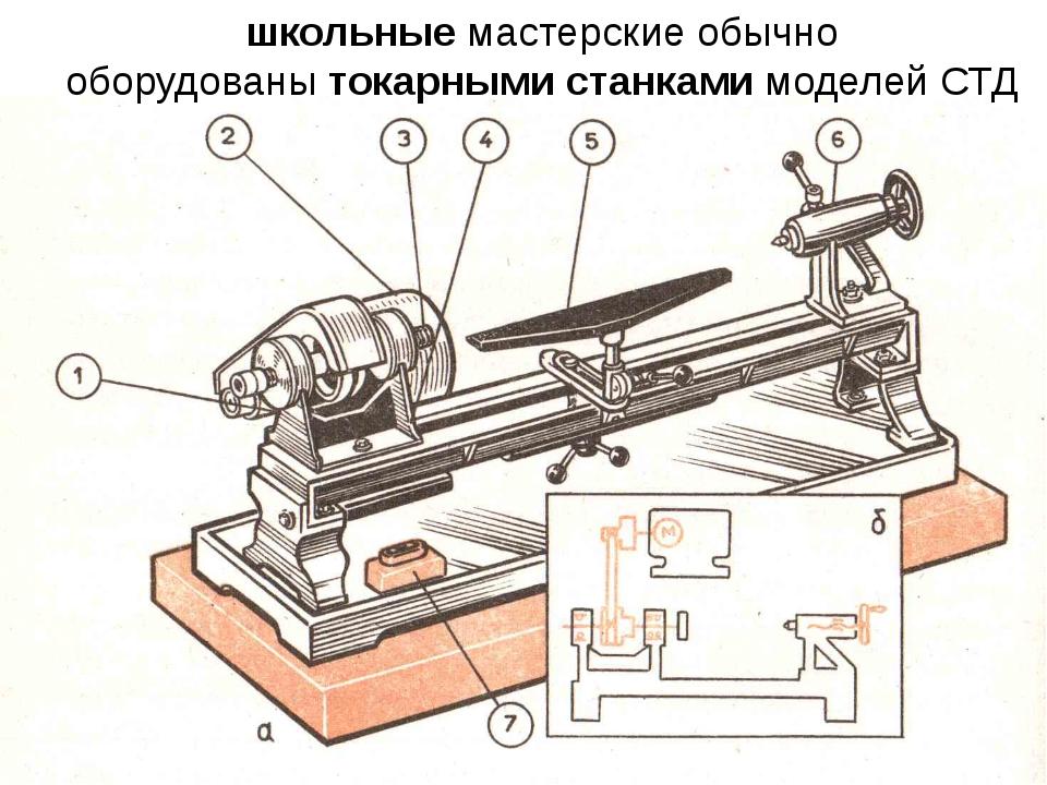 школьныемастерские обычно оборудованытокарнымистанками моделей СТД