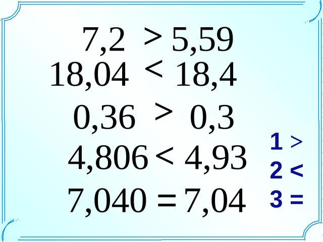 7,2 5,59 18,04 18,4 0,36 0,3 4,806 4,93 7,040 7,04 > > > > = 1 > 2 < 3 =
