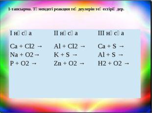 1-тапсырма. Төмендегі реакция теңдеулерін теңестіріңдер. І нұсқа ІІ нұсқа ІІІ