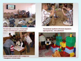 Привлечение родителей к вопросам гендерного воспитания Воспитание культуры от