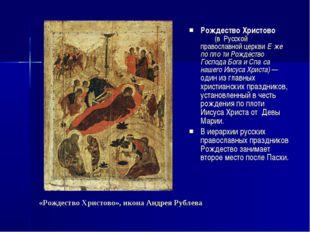 «Рождество Христово», икона Андрея Рублева Рождество Христово (в Русской прав
