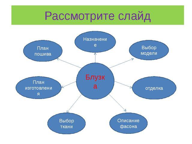 Рассмотрите слайд Блузка Назначение Выбор модели отделка Описание фасона План...