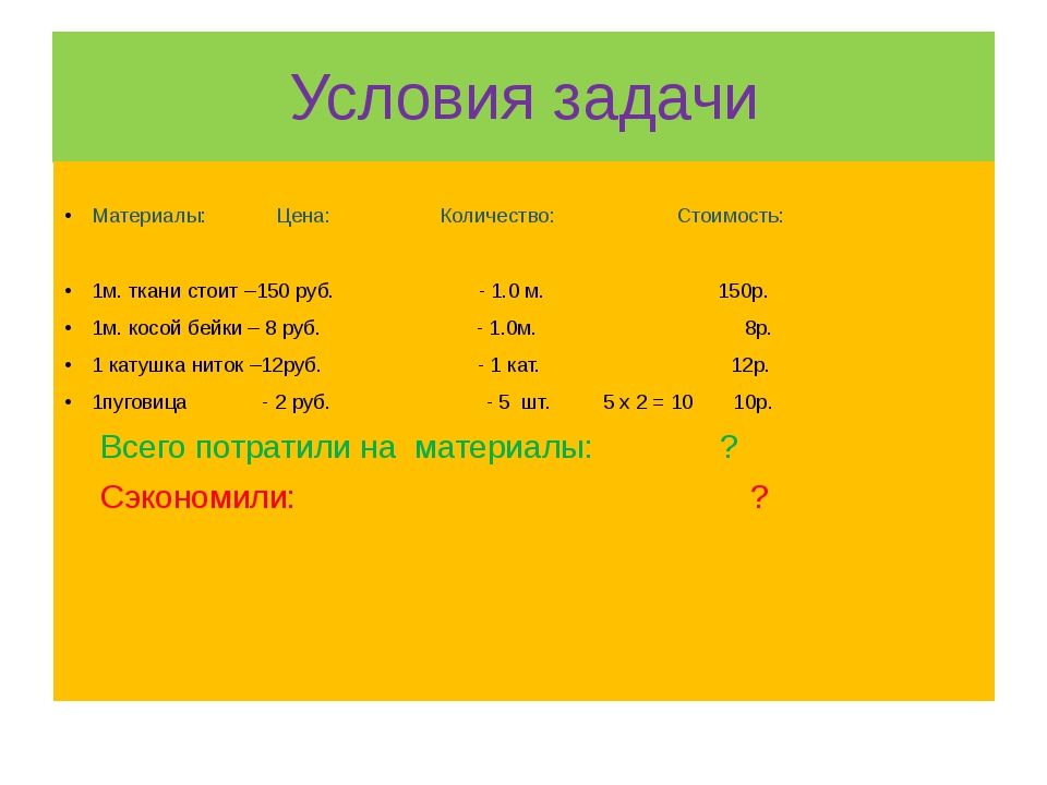 Условия задачи Материалы: Цена: Количество: Стоимость: 1м. ткани стоит –150 р...