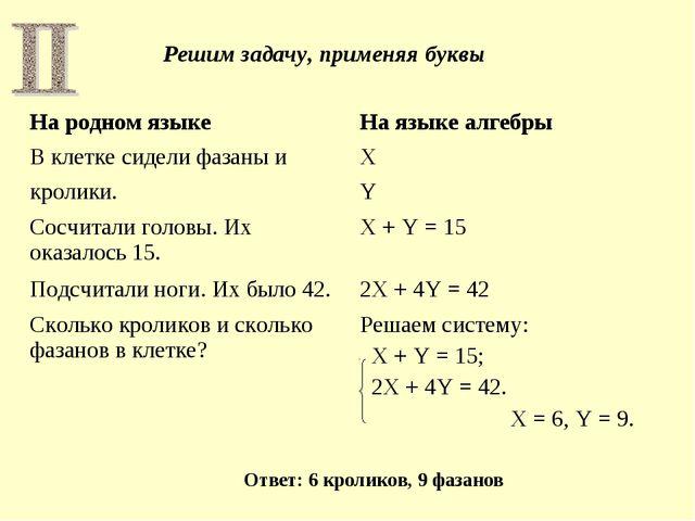 Решим задачу, применяя буквы Ответ: 6 кроликов, 9 фазанов На родном языкеНа...