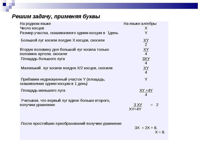 Решим задачу, применяя буквы На родном языкеНа языке алгебры Число косцовХ...