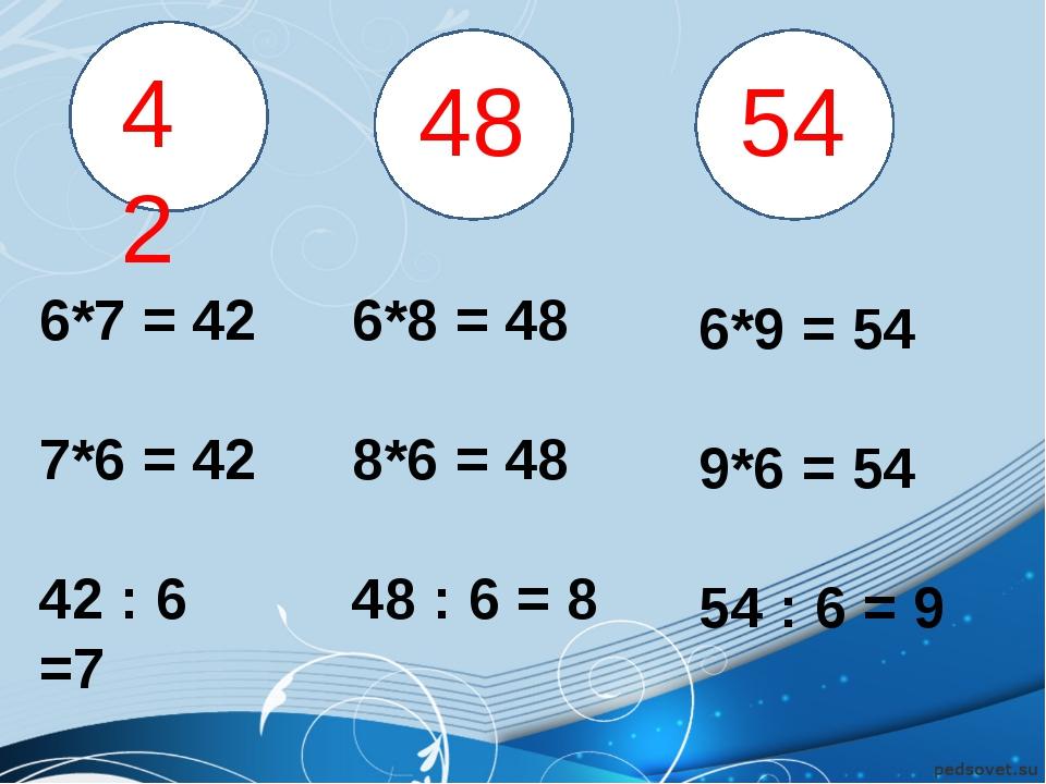 42 48 54 6*7 = 42 7*6 = 42 42 : 6 =7 6*8 = 48 8*6 = 48 48 : 6 = 8 6*9 = 54 9...