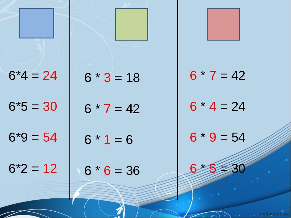 6*4 = 24 6*5 = 30 6*9 = 54 6*2 = 12 6 * 3 = 18 6 * 7 = 42 6 * 1 = 6 6 * 6 =...