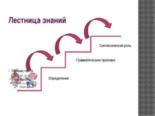 Лестница знаний Определение Грамматические признаки Синтаксическая роль
