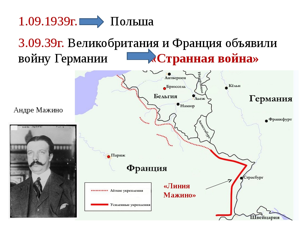 1.09.1939г. Польша 3.09.39г. Великобритания и Франция объявили войну Германи...