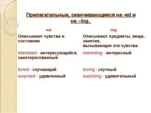 Прилагательные, оканчивающиеся на -ed и на –ing. -ed -ing Описывают чувства