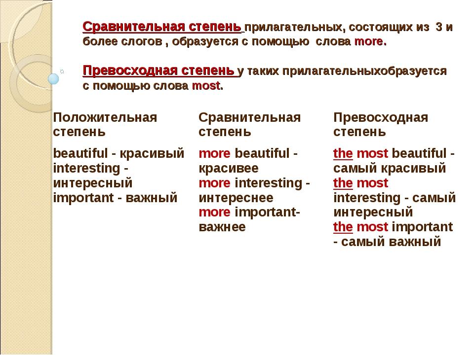 Сравнительная степень прилагательных, состоящих из 3 и более слогов , образуе...