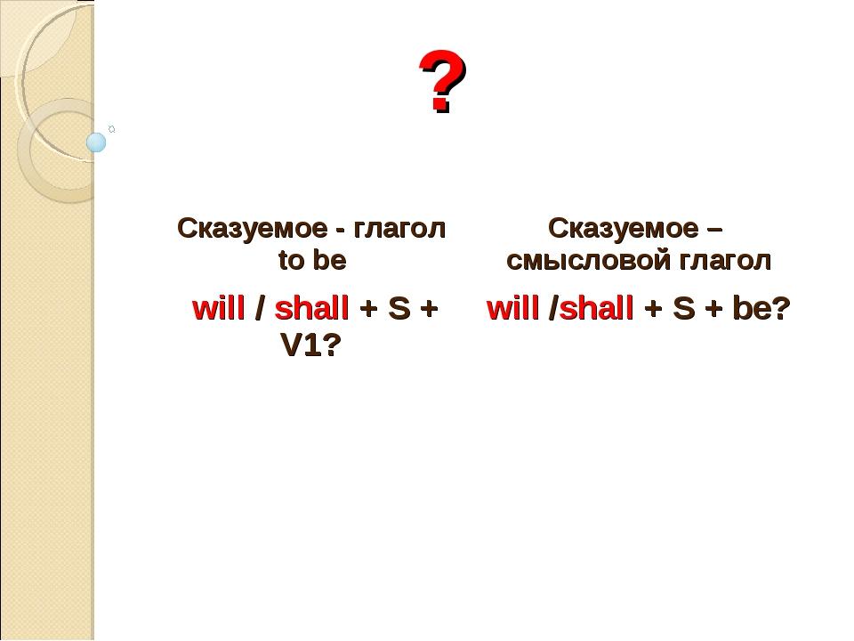 ? Сказуемое - глагол to be Сказуемое – смысловой глагол will / shall + S + V...