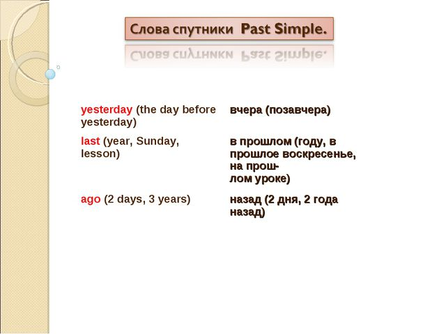 yesterday (the day before yesterday) вчера (позавчера) last (year, Sunday, l...