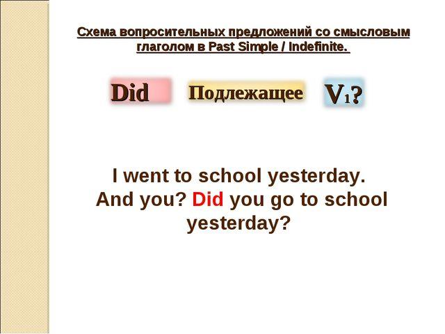 Схема вопросительных предложений со смысловым глаголом в Past Simple / Indefi...