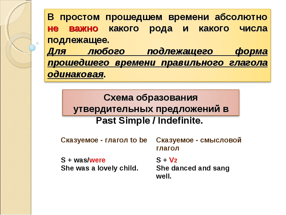 Сказуемое - глагол to be Сказуемое - смысловой глагол S + was/were She was a...