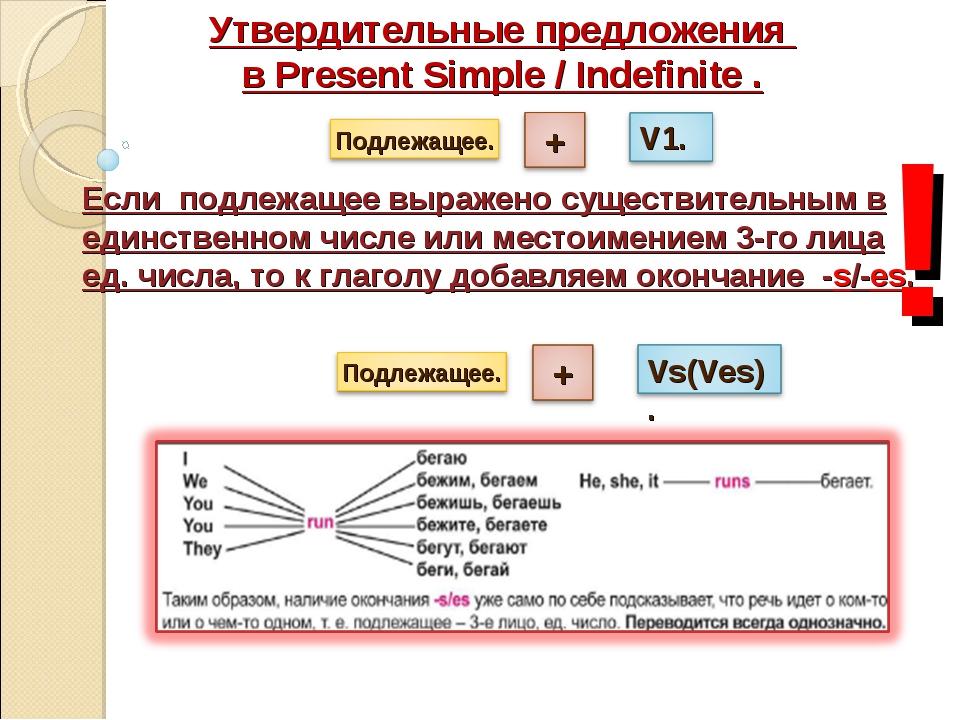 Утвердительные предложения в Present Simple / Indefinite .