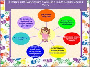 К началу систематического обучения в школе ребенок должен уметь