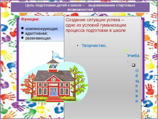 Цель подготовки детей к школе – выравнивание стартовых возможностей Функции:...