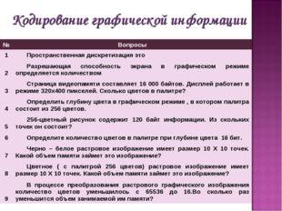 Кодирование графической информации № Вопросы 1Пространственная дискретизаци