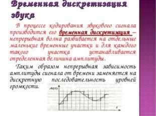 Временная дискретизация звука В процессе кодирования звукового сигнала произв