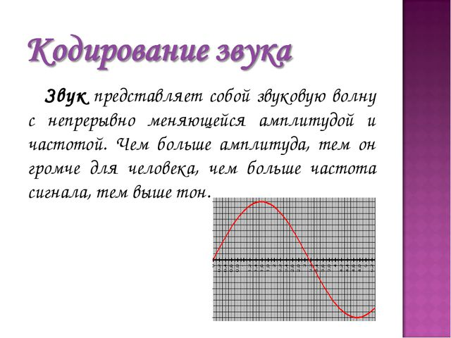 Звук представляет собой звуковую волну с непрерывно меняющейся амплитудой и ч...