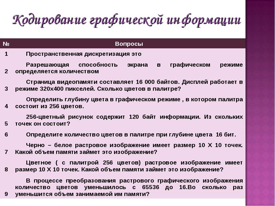 Кодирование графической информации № Вопросы 1Пространственная дискретизаци...