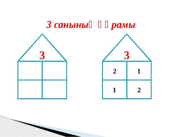 3 санының құрамы 3 3 2 2 1 1
