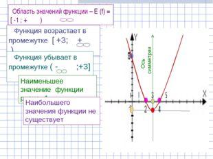 Ось симметрии Область значений функции – Е (f) = [ -1 ; + ) Функция возрастае