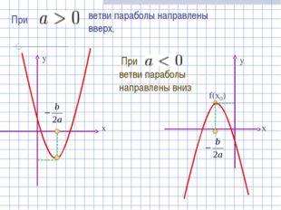 При - ветви параболы направлены вверх, При ветви параболы направлены вниз f(x