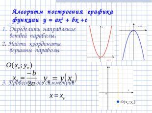Алгоритм построения графика функции у = ах2 + bх +с Определить направление ве