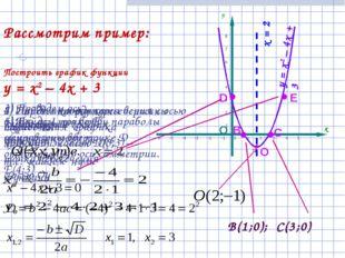О Построить график функции у = х2 – 4х + 3 О D Е  В С у = х2 – 4х + 3 Рассмо