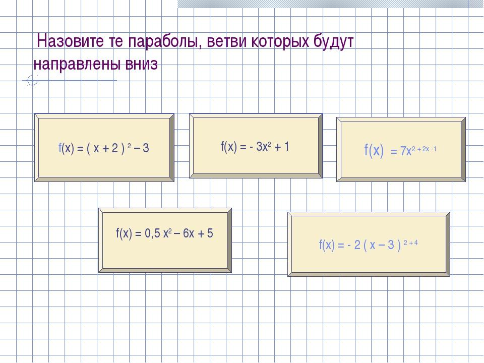 Назовите те параболы, ветви которых будут направлены вниз f(x) = - 2 ( х – 3...
