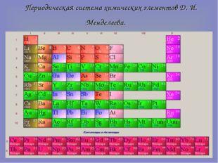 Периодическая система химических элементов Д. И. Менделеева.