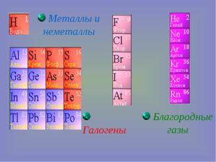 Металлы и неметаллы Галогены Благородные газы
