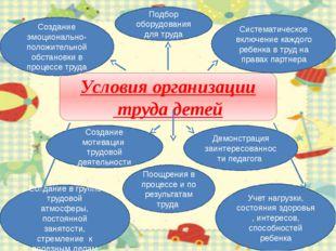 Условия организации труда детей Создание в группе трудовой атмосферы, постоян