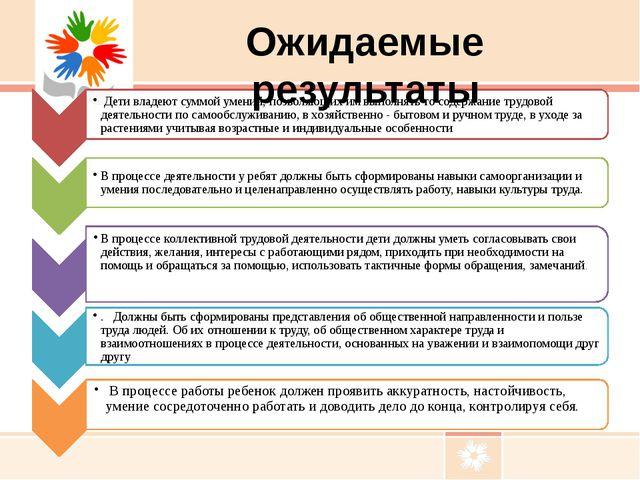 Презентация по трудовому воспитанию в детском саду Трудовое  Ожидаемые результаты